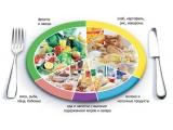 Туристический комплекс Ботик - иконка «питание» в Власово